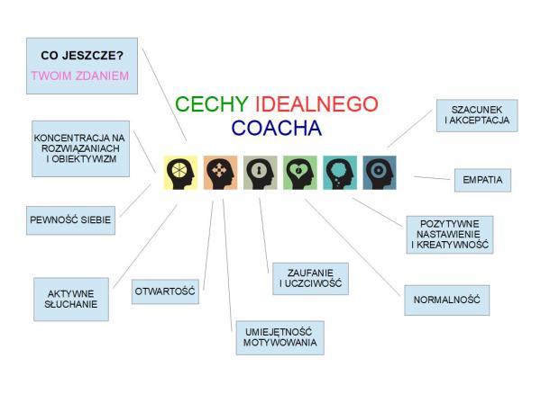 CECHY COACHA